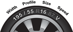 Tyre size graphic